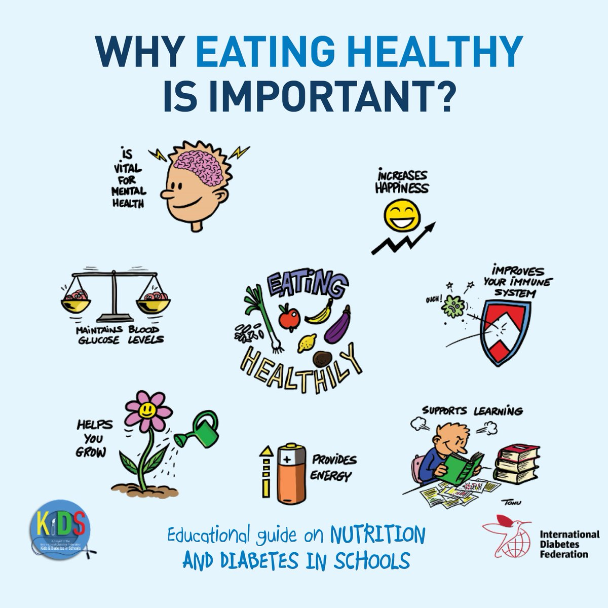 test Twitter Media - Healthy eating improves your immune system and helps keep your blood glucose levels under control. Learn more about #diabetes and nutrition in our #KiDS Nutrition Guide  https://t.co/1n2pMZpxiI https://t.co/YZkDmq8gKW