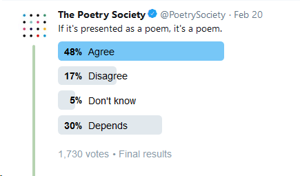 test Twitter Media - Thank you to everyone who took part in the 'if it's presented as a poem, it's a poem' poll - all 1,730 of you! It was lovely to see that this topic caused such a wonderful debate and sharing of views. More! https://t.co/TLqILp5ntE