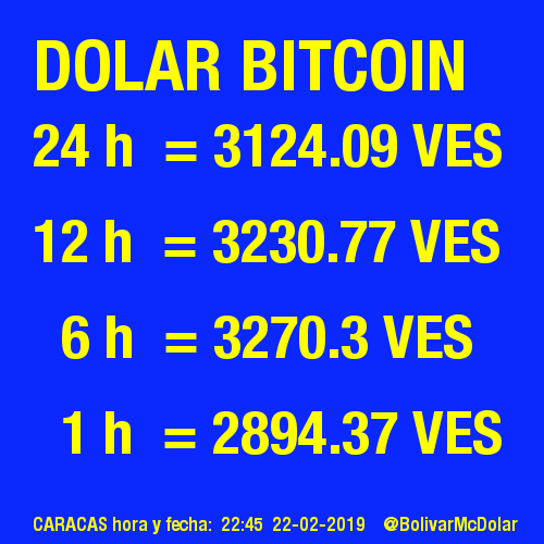 test Twitter Media - Dolar Bitcoin https://t.co/jgwuFZDBHi