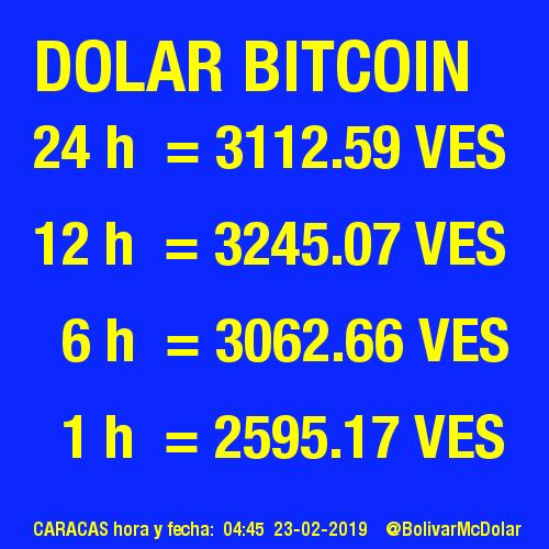 test Twitter Media - Dolar Bitcoin https://t.co/Jzrc5qE4Uy