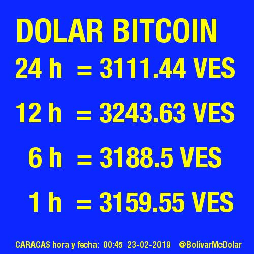 test Twitter Media - Dolar Bitcoin https://t.co/aOojz2jc5A
