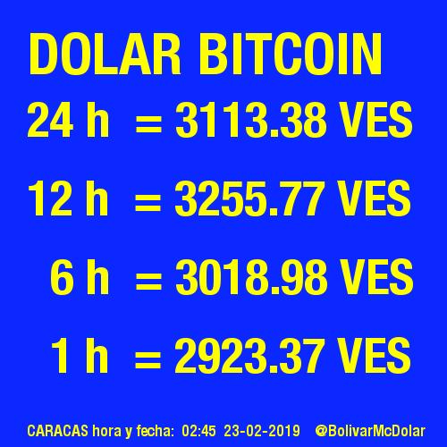 test Twitter Media - Dolar Bitcoin https://t.co/EOh5vVwlpO
