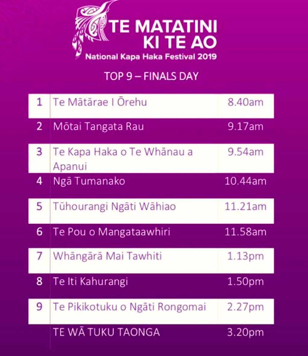 #TeMatatini finals today https://t.co/8YIKr4NNUh
