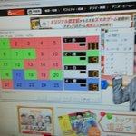 2019-2-24アタック25実況イメージ3 30代大会