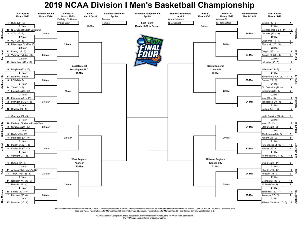 RT @marchmadness: THE BRACKET!  #SelectionSunday | #MarchMadness https://t.co/JCpvetRGN1