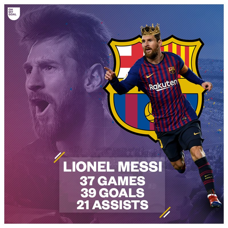 RT @OhMyGoalUS: This season, Messi is out of this world 😱🐐 https://t.co/QCM2rDYcAx