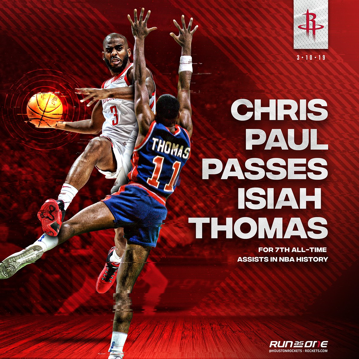 RT @HoustonRockets: .@CP3 passes Isiah Thomas for 7th all-time in assists! https://t.co/FzR6mrmuVQ
