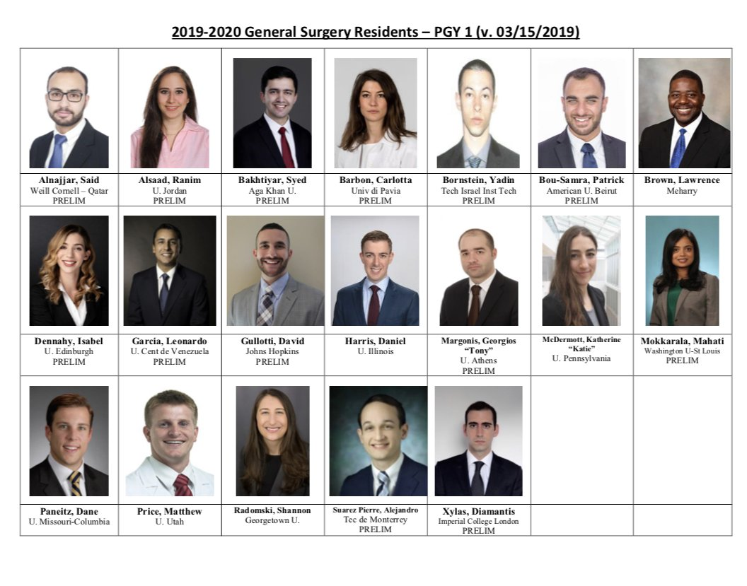 RT @hopkinssurgery: We're proud to announce our outstanding intern class for 2019-2020! #Match2019 https://t.co/VmjMLCx7lc