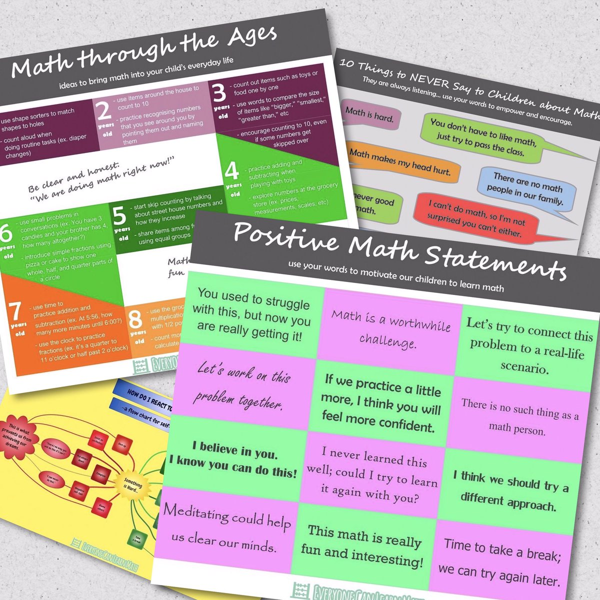 test Twitter Media - People are asking for printable versions of our #mathmindset posters, so we are making them available! Visit our website https://t.co/u8fxkuJGPd to sign up for our email list. We will be sending out PDF versions of our posters to subscribers in the next few weeks. #growthmindset https://t.co/Yp3iylCOo7