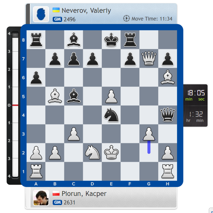 "test Twitter Media - For a second day in a row ""ouch!"" sums up the position for Kacper Piorun's opponent! https://t.co/jxcJzh1Cu8 #EICC2019 https://t.co/RKB2D5BCGg"