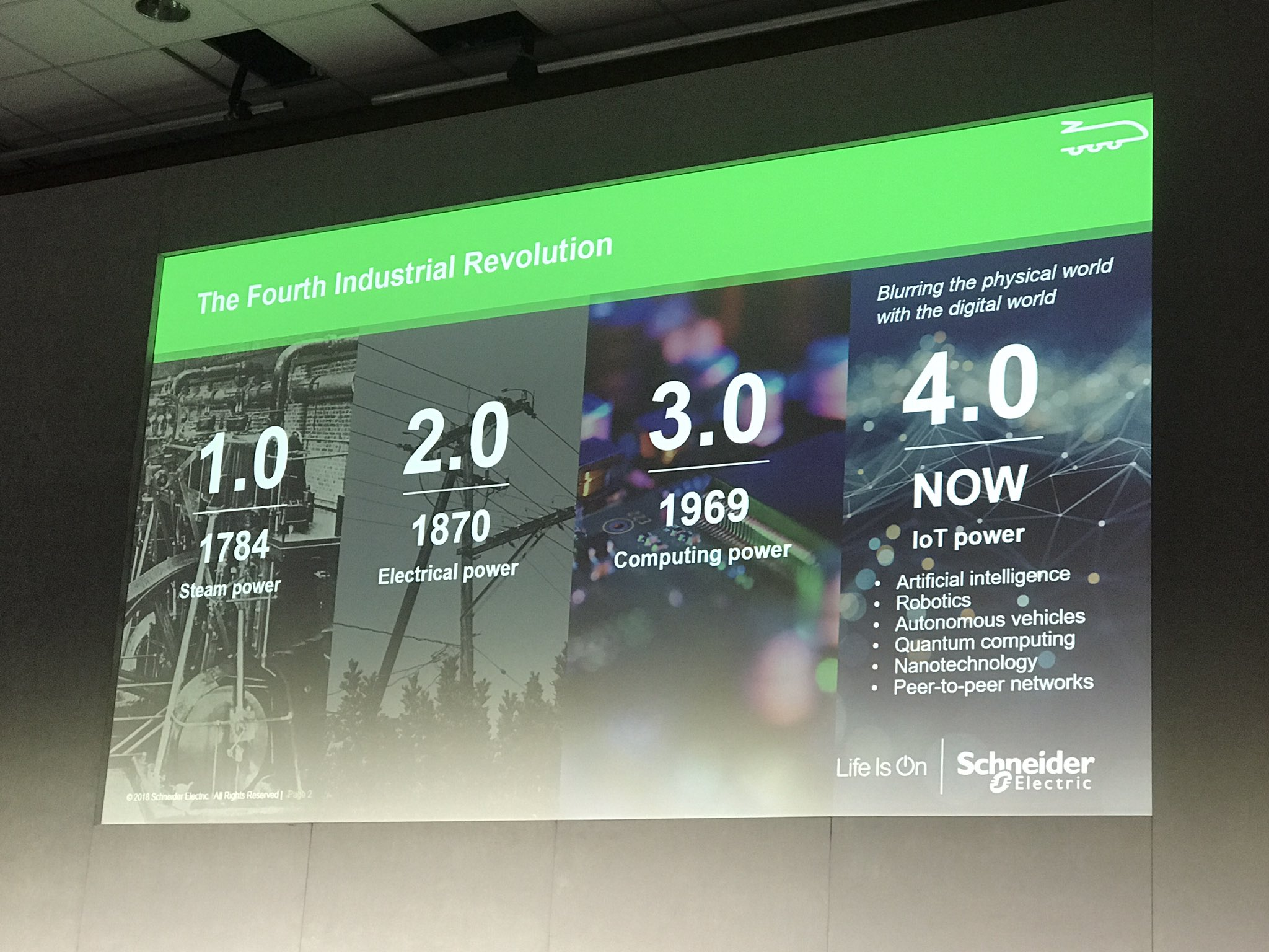 Great slide from @SchneiderElec visualising the 4.0 industry revolution with #ai #robotics #quantumcomputing #nanotech #peer2peer #RIARIC2019 https://t.co/eQWMVSaq70