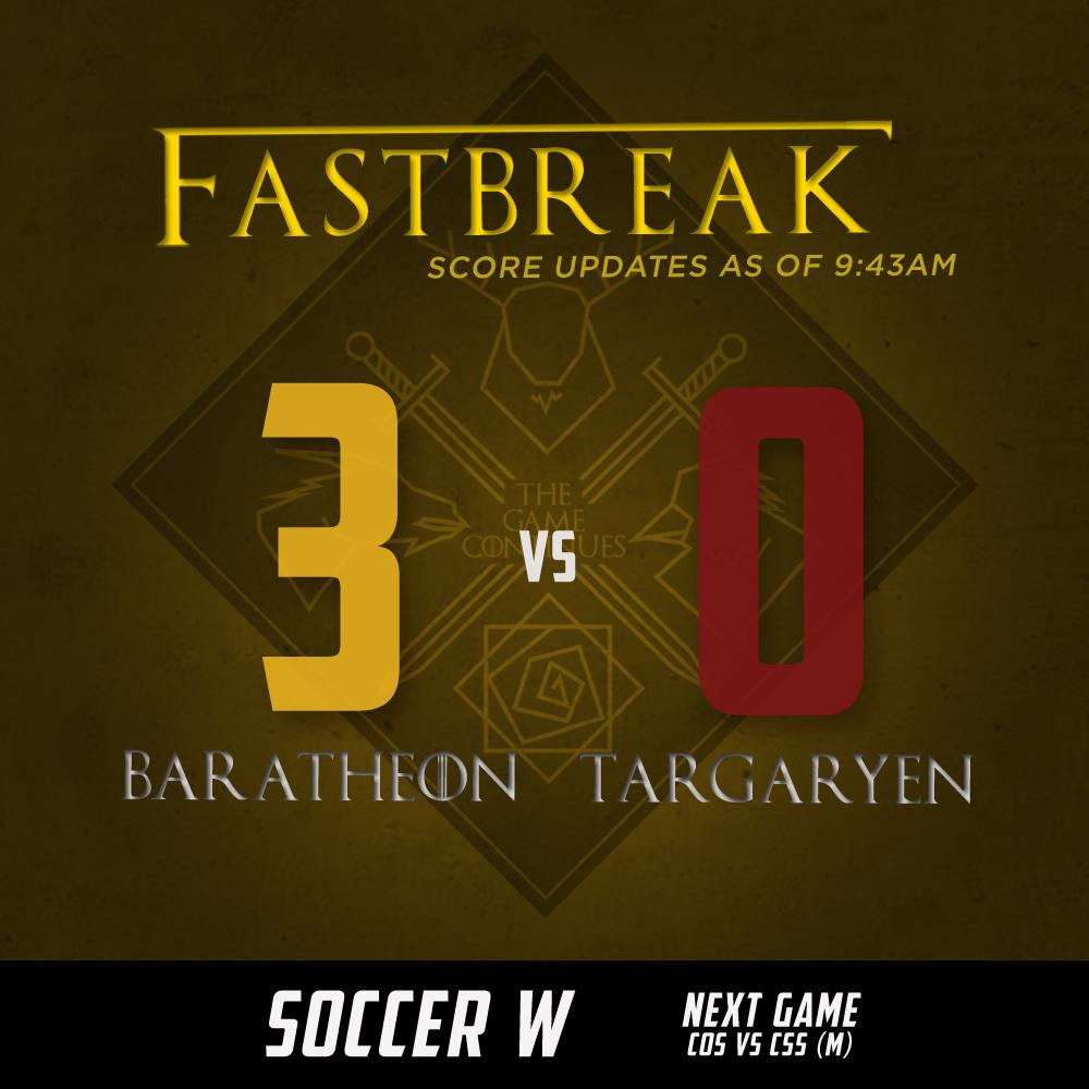 FASTBREAK: Soccer Women COS vs CSS Winner: COS https://t.co/D0geZGF9Wi