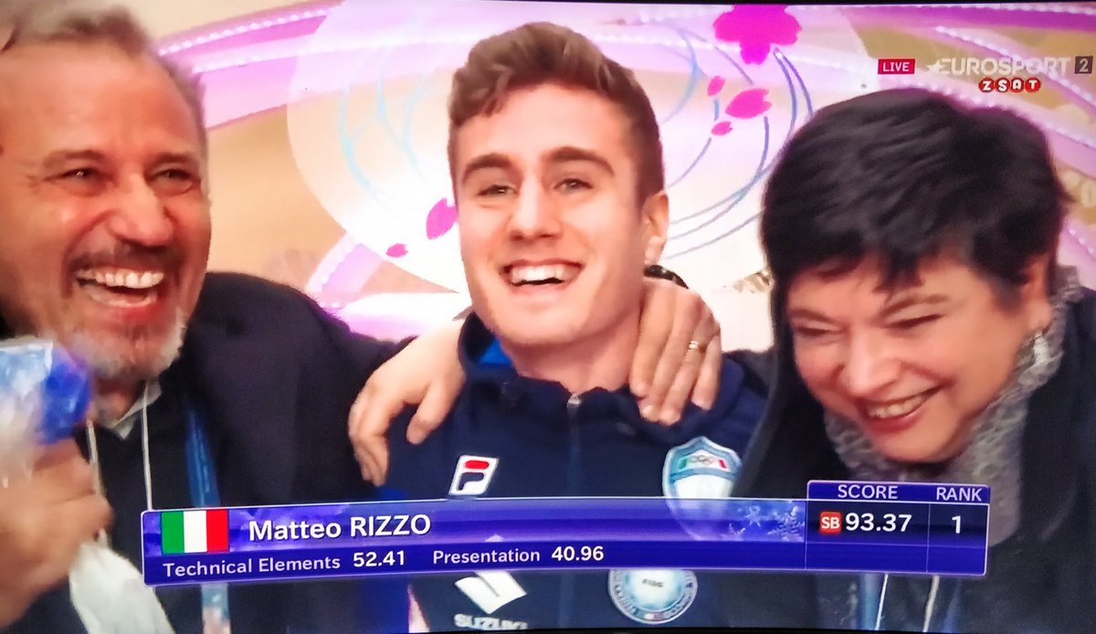 #WorldFigure2019