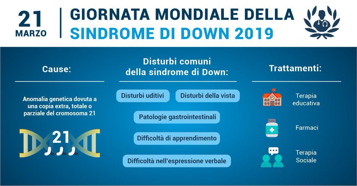 #sindromediDown