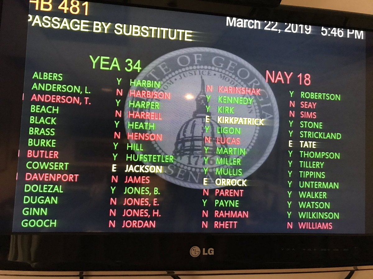RT @GASenateDems: The 34-18 vote on #HB481. Every Republican present voted in favor of the bill. https://t.co/Bk2O7J9V4l