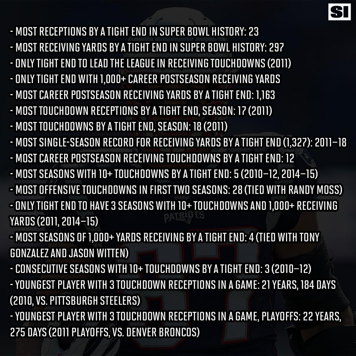 test Twitter Media - RT @SInow: Gronk is retiring with an absolutely preposterous amount of NFL records https://t.co/vpmxWlc6vq