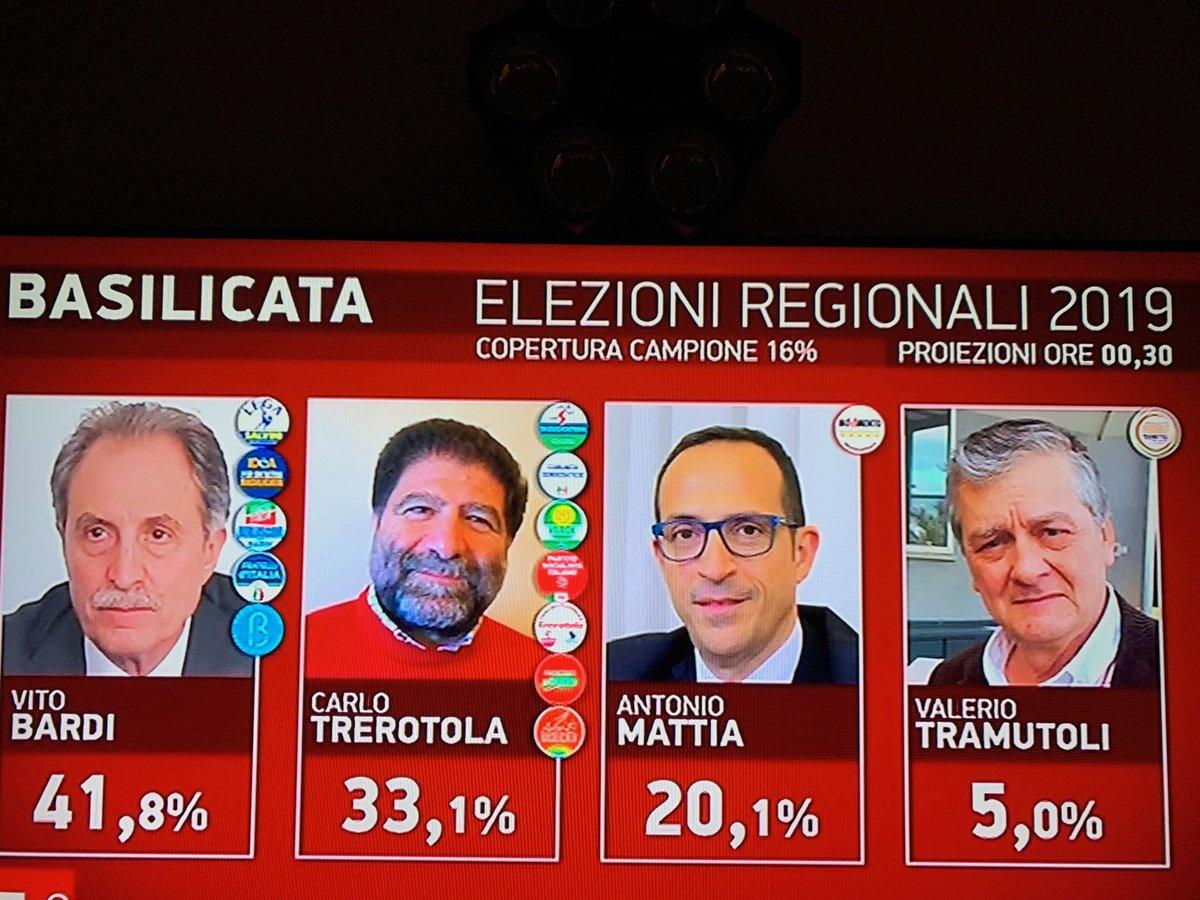 #RegionaliBasilicata