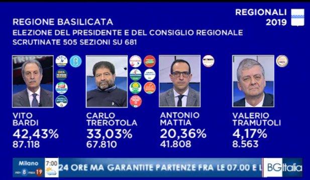 #ElezioniBasilicata
