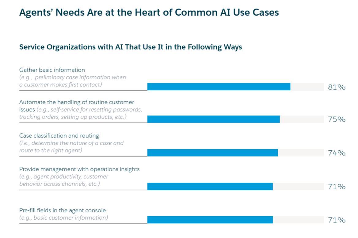 test Twitter Media - Why #CustomerService is poised   for an #AI revolution   https://t.co/bcQUuHMwqf #fintech #insurtech #ArtificialIntelligence #MachineLearning #DeepLearning @ZDNet @ValaAfshar @Ronald_vanLoon @jblefevre60 @YuHelenYu @antgrasso @pierrepinna @UrsBolt @salesforce @DimDrandakis https://t.co/61E9U6Yp0t