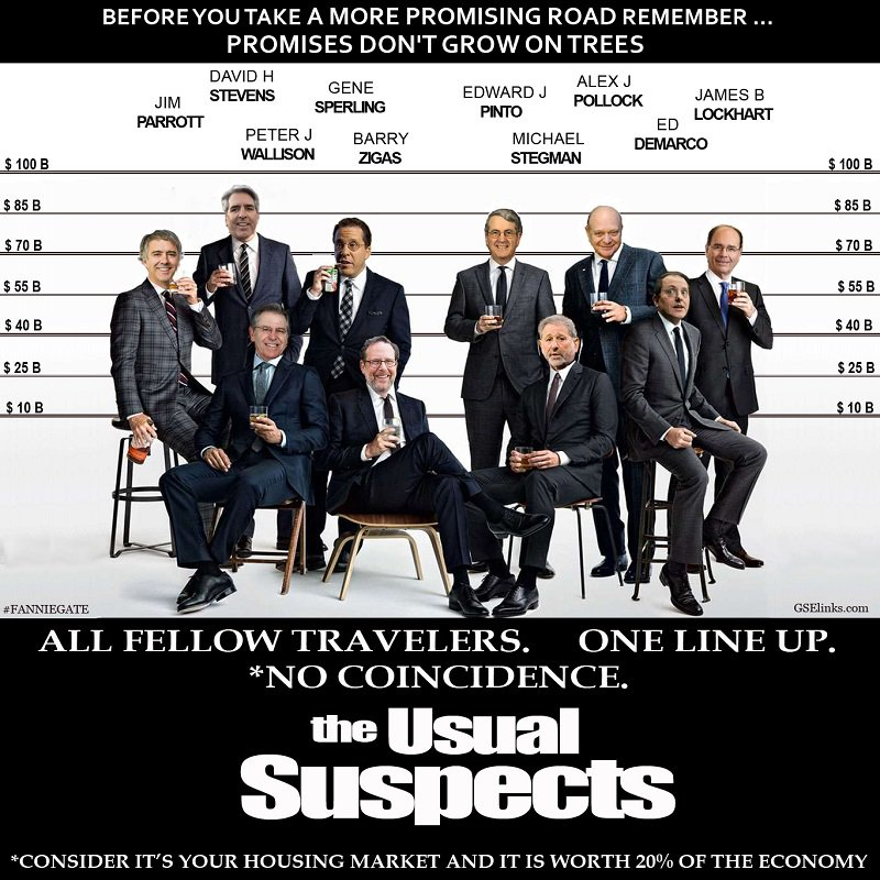 """test Twitter Media - @PaulMuolo And it's gathering """"The Usual Suspects""""  ... like moths to a flame ... #mortgage #housing #realtors  @FannieMae @FreddieMac #gsereform #HomesForSale #HomeMatters #homeownership  #banking #rmbs  $FNMA $FMCC #fanniegate https://t.co/H9g2Zp4oAe"""
