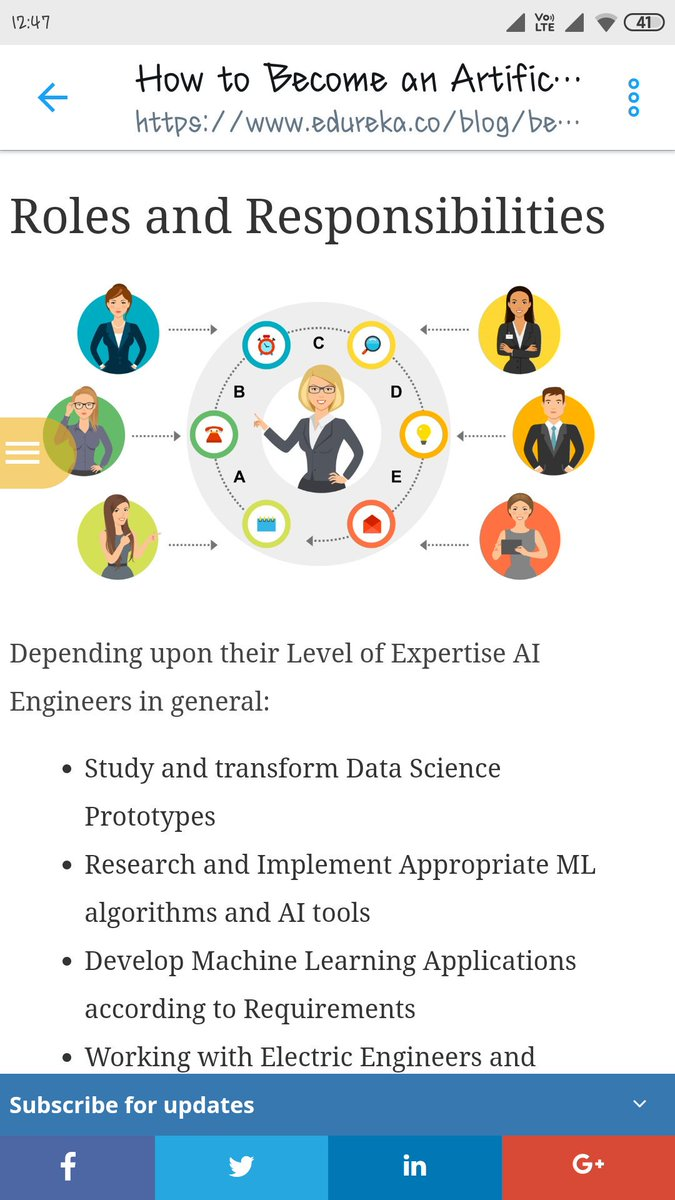test Twitter Media - @edurekaIN Guy's Here is the 2 responsibility of #ArtificialIntelligence  1 - Study and transform Data Science Prototypes  2 - Research and Implement Appropriate ML algorithms and AI tools.  Guy's Join in and Win BMS VOCHERS! @Mr_Singh26 @Singh_hai_hum   @sahilwagh02 https://t.co/gOodyatDbP
