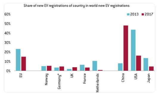 """test Twitter Media - """"Waarom moeten wij brave Nederlanders miljarden uitgeven voor de transitie naar groene energie en vervoer terwijl de Chinese daar niks aan doen?"""" https://t.co/u0k4YJB2do"""