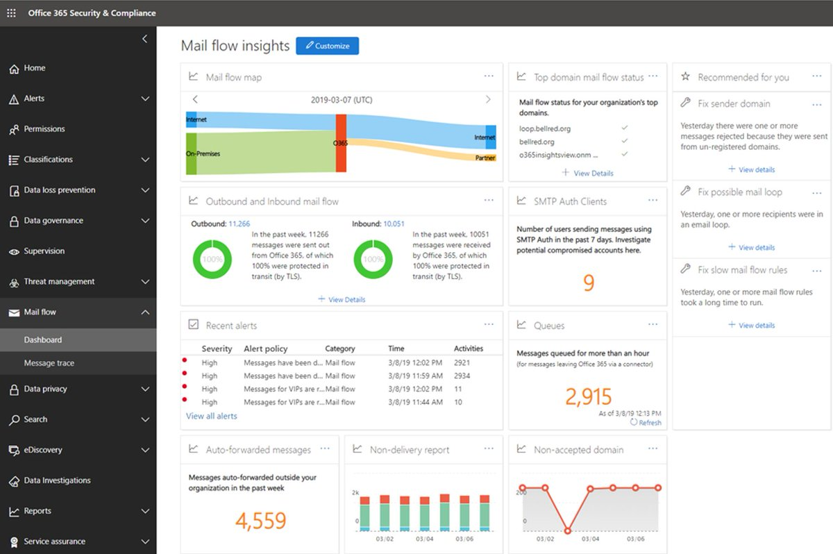 test Twitter Media - Updated Mail Flow insights in the @Office365 Security and Compliance Center will be available early this April! Read more about what this means and what new information will be available to you here: https://t.co/xbA7LpWBXm https://t.co/PZ2JnKa8HJ