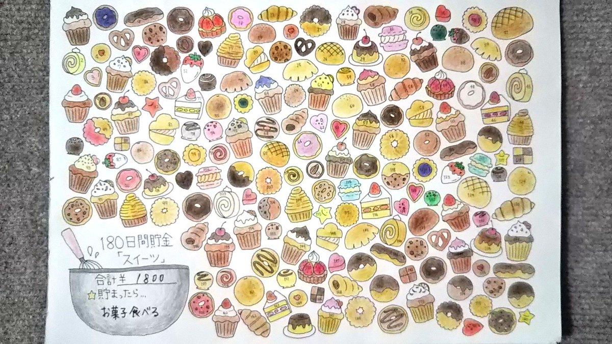test ツイッターメディア - 371日目。星からの連想で「金平糖」について調べてみた。日本に伝わったのは戦国時代。ポルトガル語のコンフェイト(球状の菓子)が訛って「金平糖」になったらしい。伝統製法を守る専門店は京都の「緑寿庵清水」1軒のみ!? 知らなかった。#ぬりえ貯金 https://t.co/HCyTas9ZSV