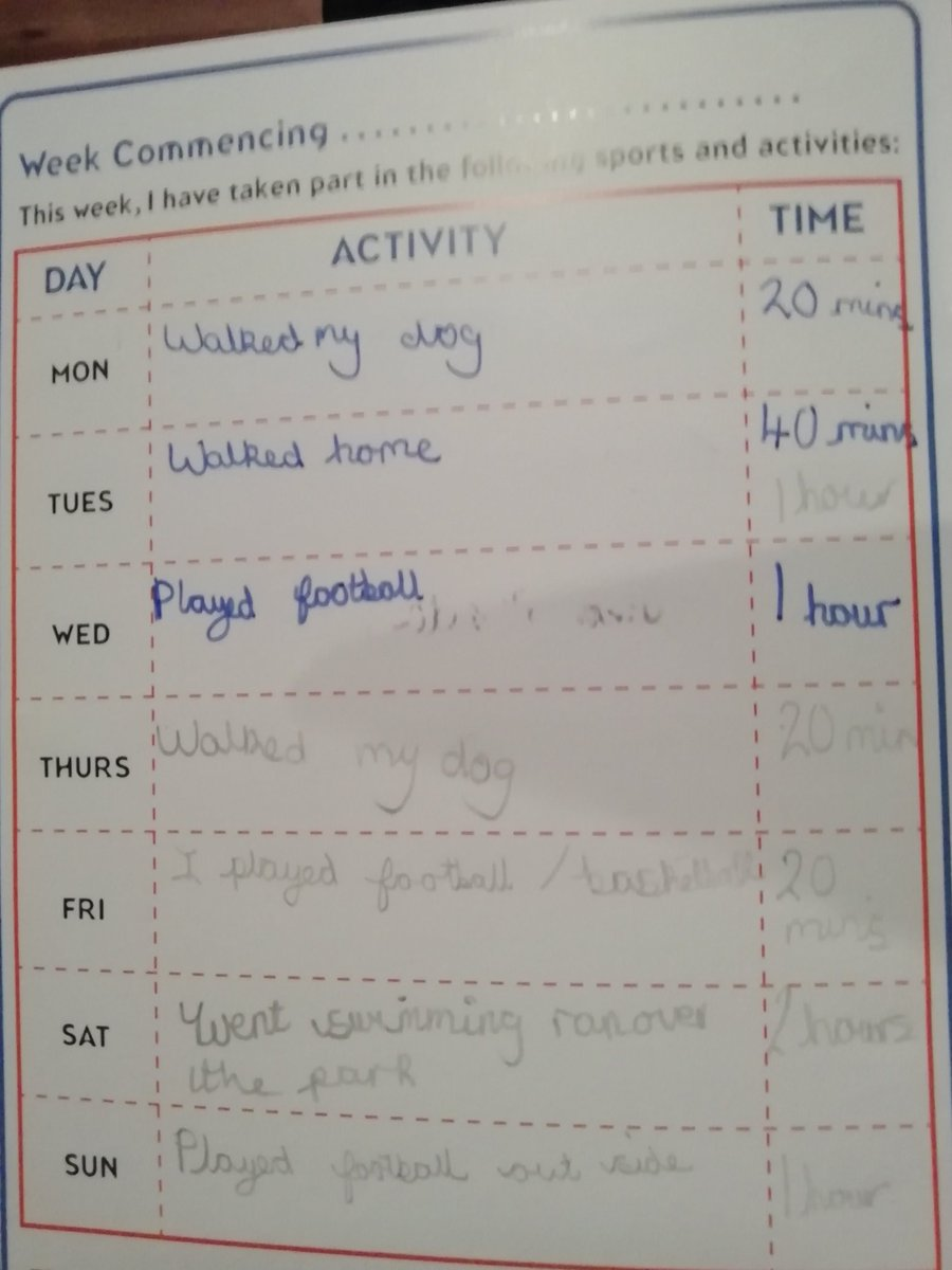 test Twitter Media - 6G have been recording how active they are outside school as part of our trial 30:30 programme with Time to Move planners. What do you do when not at school to be active? https://t.co/tQUCbFqNWQ