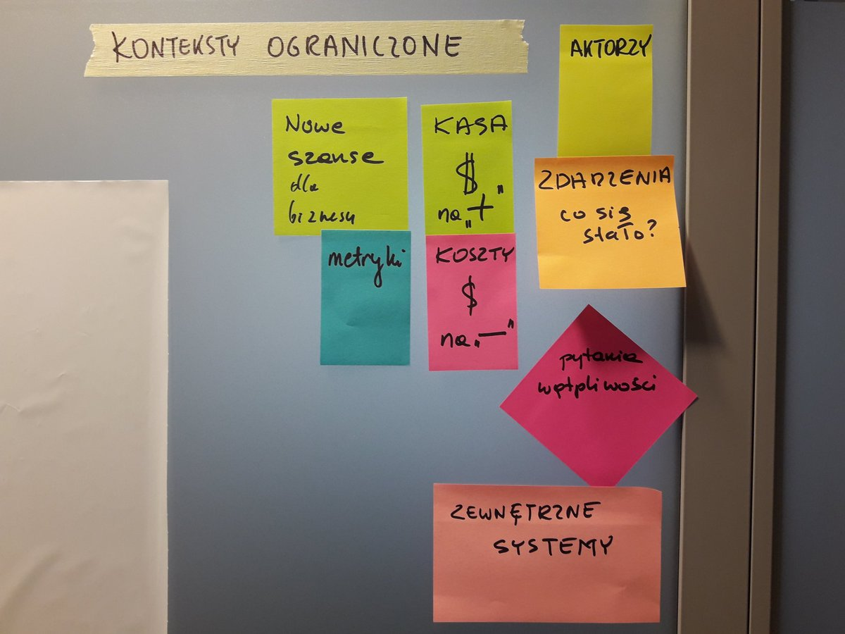 test Twitter Media - #EventStorming w praktyce w @epointsa :-) https://t.co/riuB3hPdw6