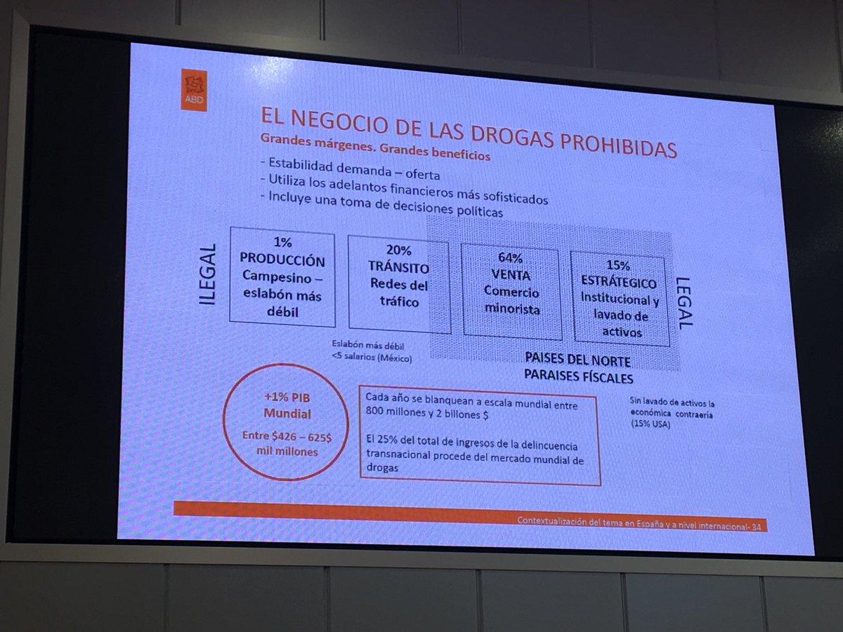 test Twitter Media - La estructura de margenes económicos del ciclo de los mercados alternativos de las drogas. Esta claro que es necesaria una #regulacionintegral @pep_rovira @abd_ong @UNADenred https://t.co/n8DKcPEOPX