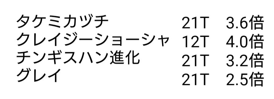 test ツイッターメディア - @Pokememosun 超減速貫通変化ssのしとく  by モンストtoday https://t.co/apE3CYsz9d