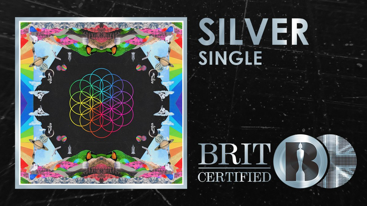 RT @BRITs: 💭 @coldplay's title track from their 'Head Full of Dreams' album has been #BRITcertified Silver! 🇬🇧💿 https://t.co/c5F5MoagFT