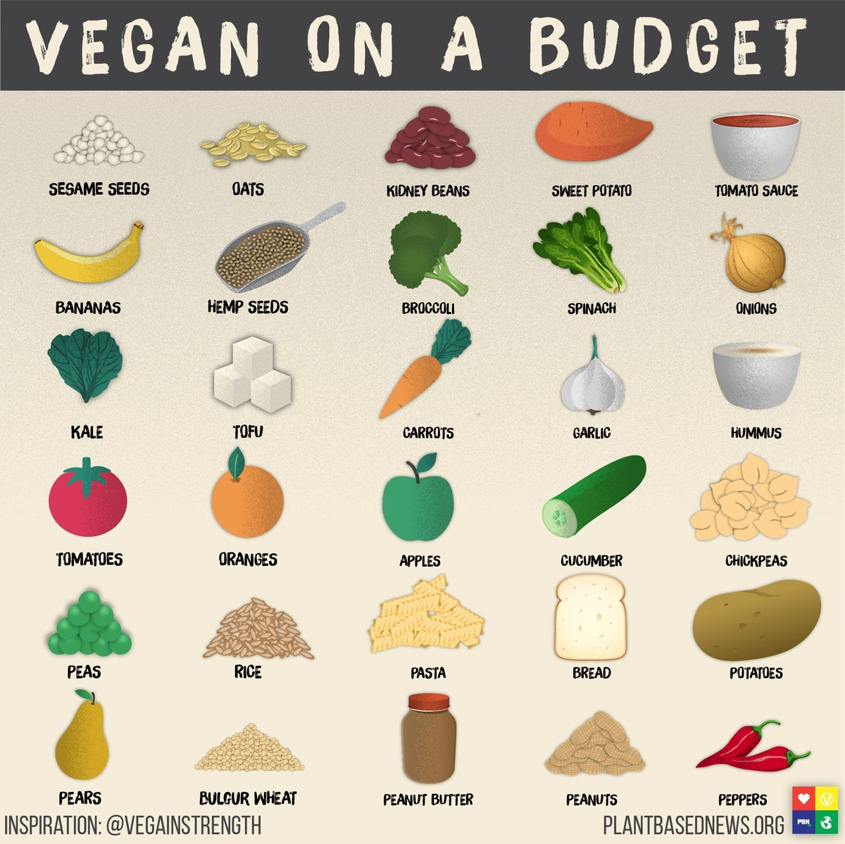RT @PlantBasedNews: #vegan on a budget ???????????????? https://t.co/KxNSXHzSBT