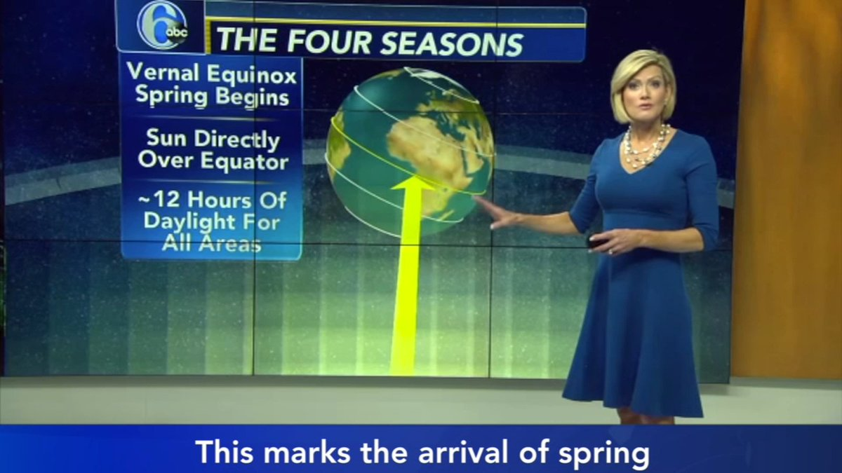 test Twitter Media - The Earth, the Sun and the Four Seasons - 6abc Weather School https://t.co/rtH6qLihFs #Weather6abcWeatherSchool via @6abc https://t.co/F7eBXOnQdo