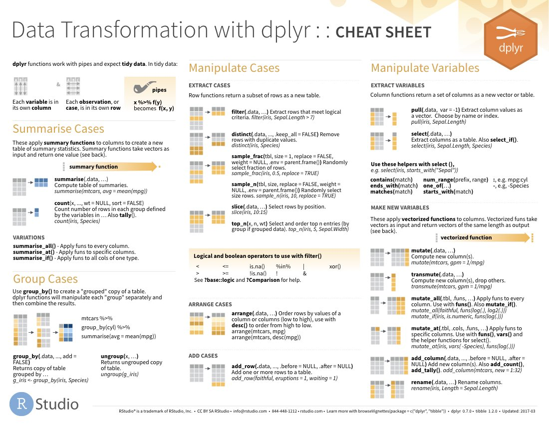 test Twitter Media - Download the most fabulous R Cheat Sheets designed by @Rstudio — https://t.co/eY55zVyXI7 #abdsc ———— #BigData #DataScience #DataMining #Statistics #MachineLearning #DeepLearning #AI #Rstats #Coding #DataViz #DataLiteracy #Rstudio https://t.co/RKEUsvrQhF