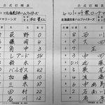 北海道日本ハムファイターズ公式