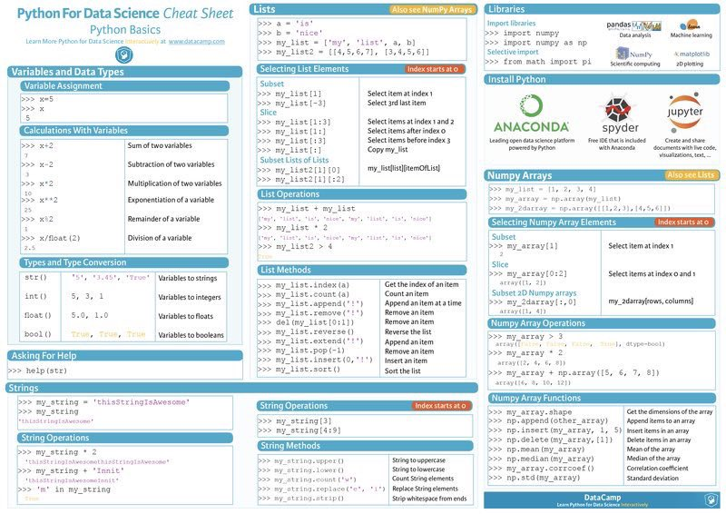 test Twitter Media - One of my all-time favorites >> The Most Complete List of the Best Cheat Sheets for #DataScientists covering #AI #NeuralNetworks #MachineLearning #DeepLearning #BigData #DataScience #DataViz #Python #Rstats #Coding etc. —— 👇👇 https://t.co/r8WpZ0NDgS https://t.co/wgusp0rzUo
