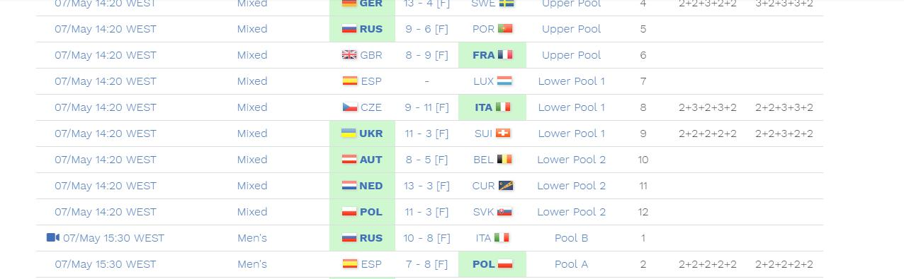 @EBUC2019 Spain v Luxembourg mixed result is missing from the 14:20 games? https://t.co/ujmaZdttFc <a href='https://twitter.com/TheRoonBa/status/1125786747575652352/photo/1' target='_blank'>See original »</a>