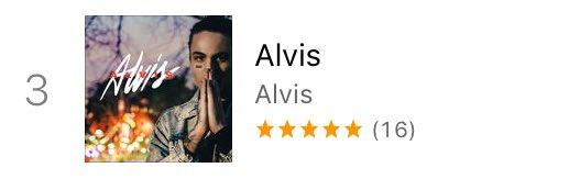 #Alvis