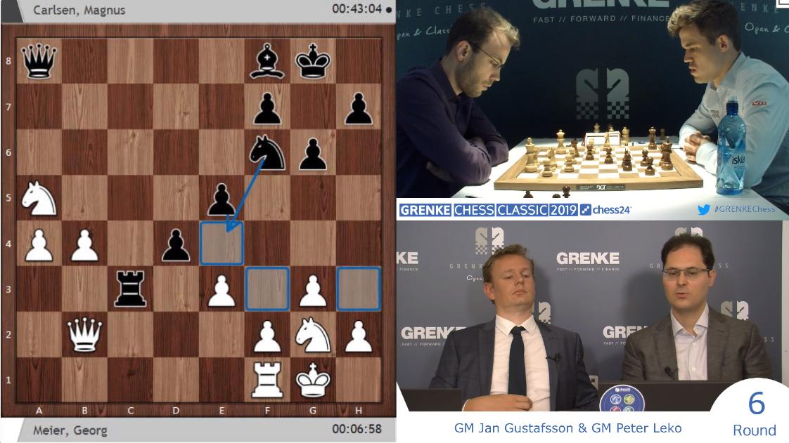 "test Twitter Media - ""Winter has almost arrived for Meier"" - Leko  https://t.co/pwbHNsMudZ #c24live #GRENKEChess https://t.co/v28emBvSTX"