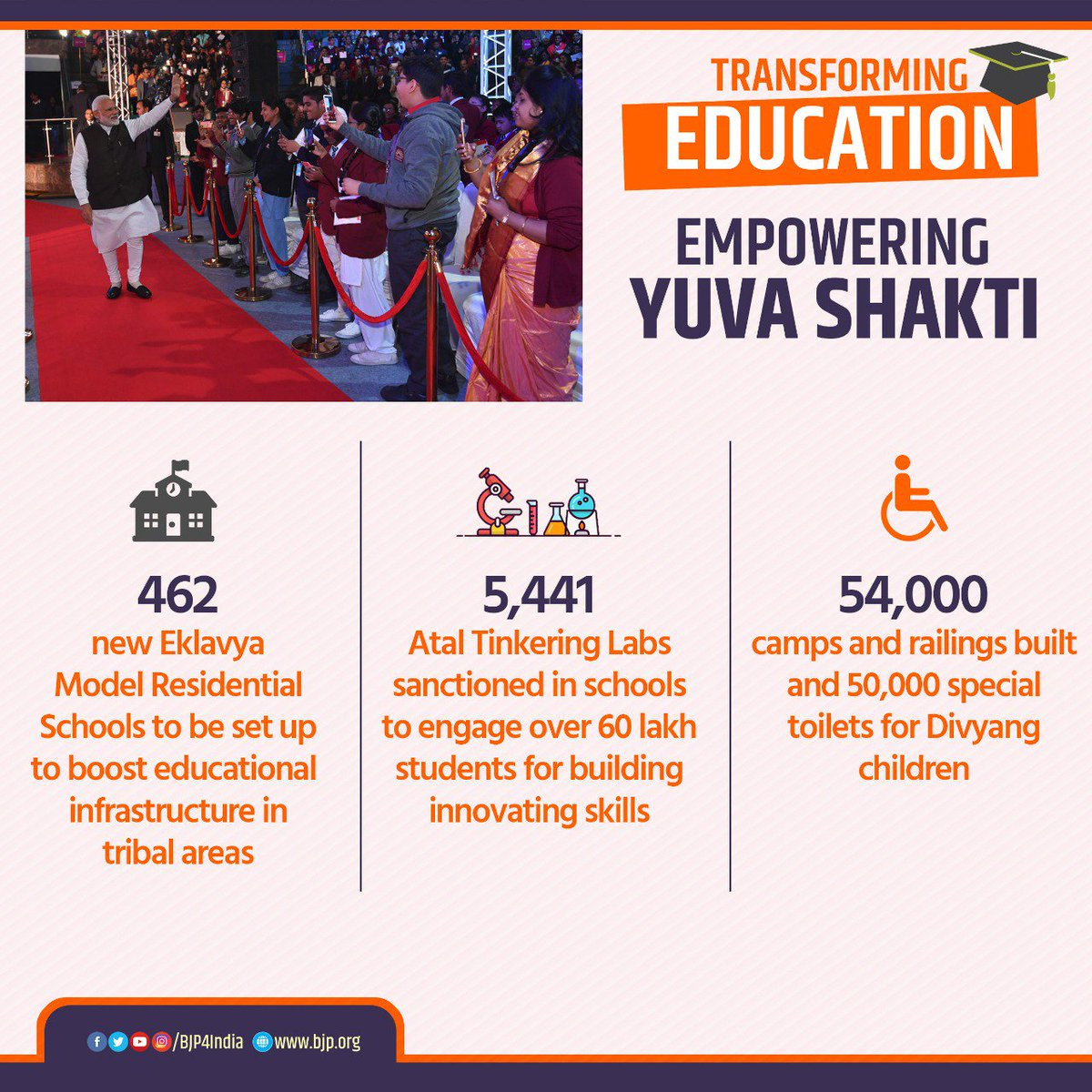 To Improve Education Focus On >> Atal Tinkering Labs Modi Govt Has Put A Distinct Focus On Learning