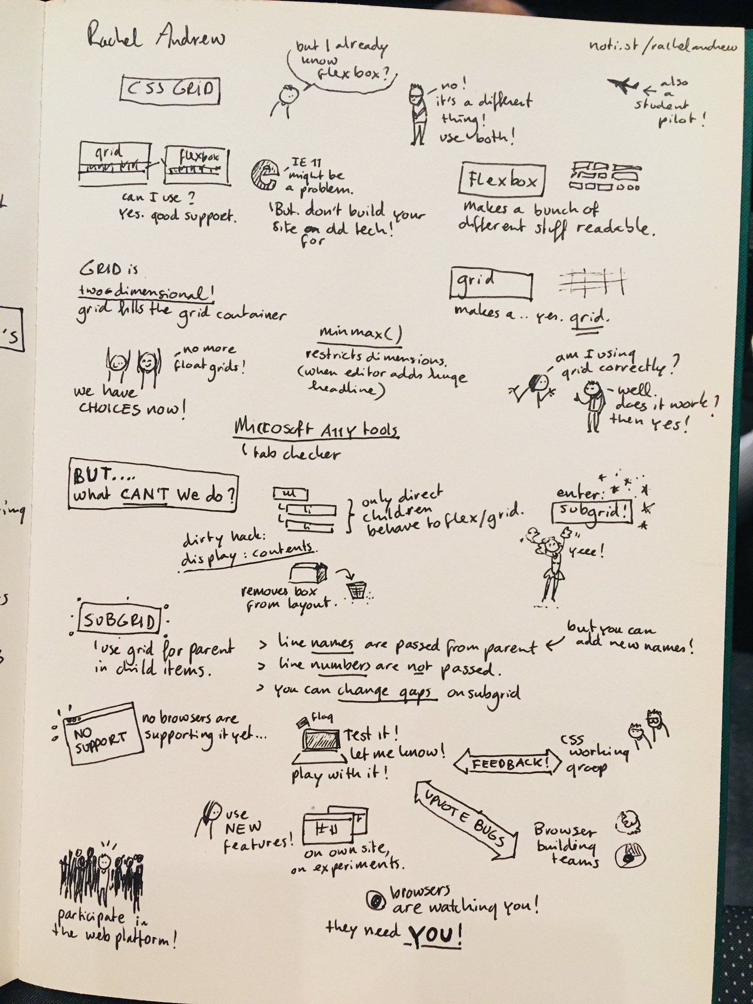 My favorite css spec: Grid, explained by @rachelandrew herself! #FrontendUnited #sketchnotes https://t.co/Hg428cupmq