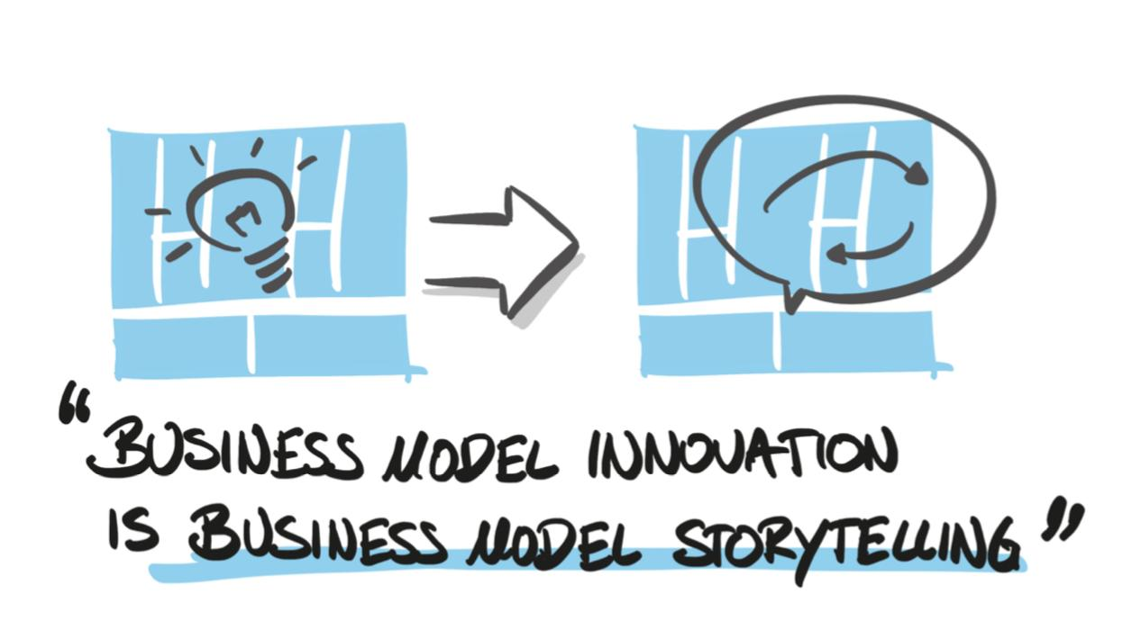 Great business model innovators create great business model stories! https://t.co/ovMhjrQtH0