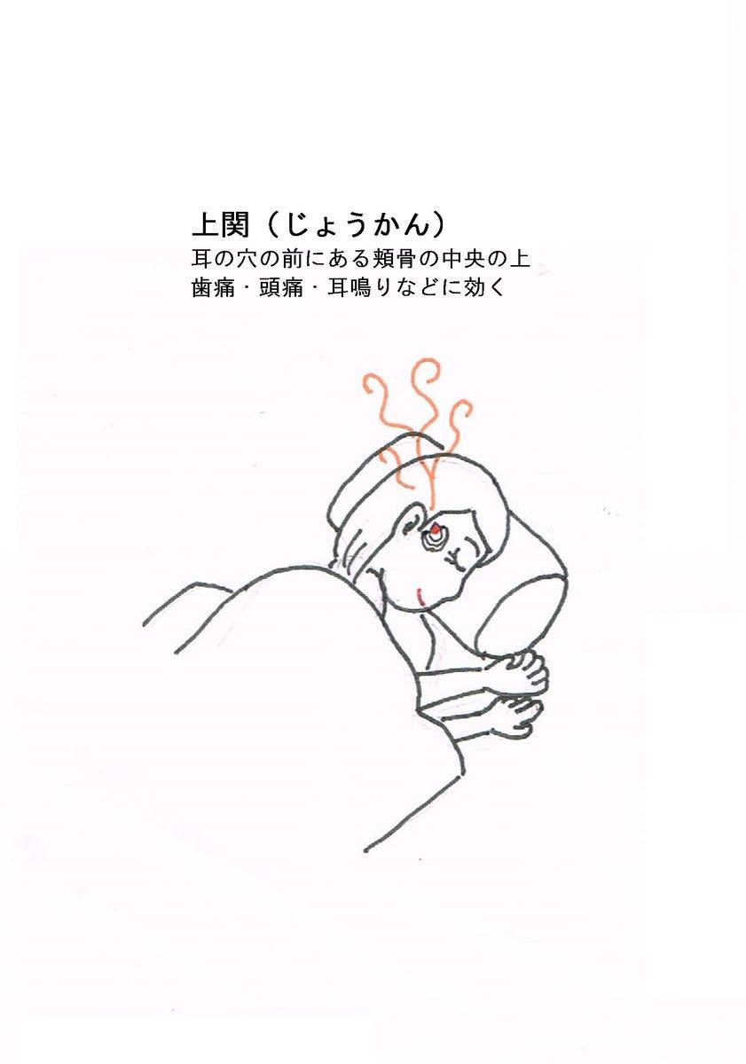 頭痛に効くツボ お灸