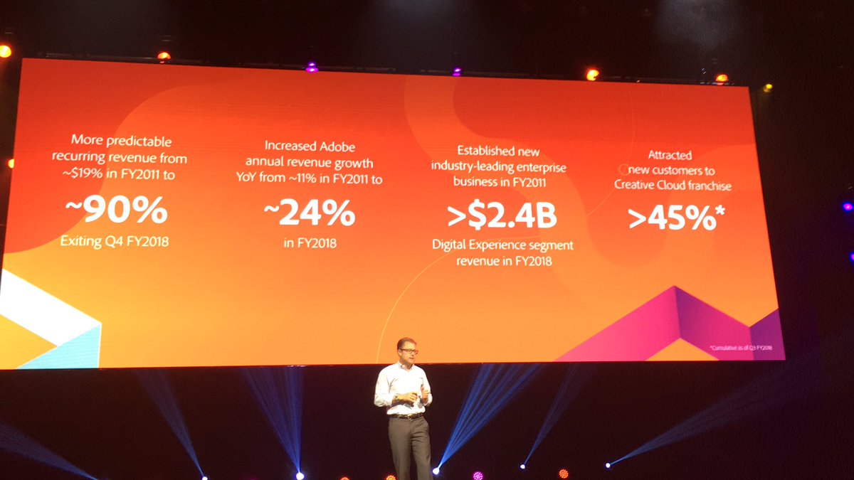 blackbooker: Exiting fiscal 2018 @adobe now has ~90% recurring revenue. Nicely done! #MagentoImagine https://t.co/Gq0jWkzRwx