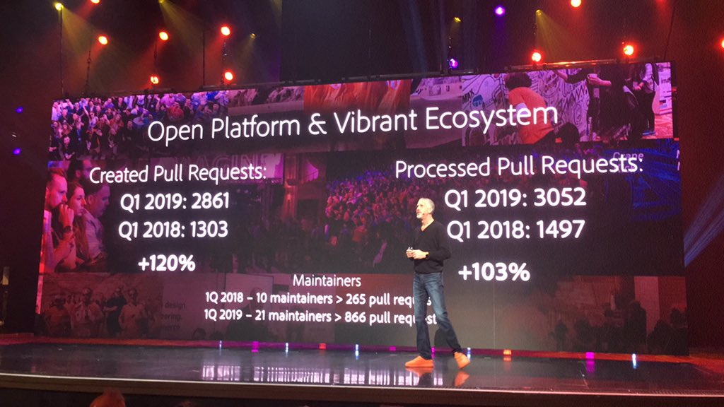 blackbooker: Wow this is awesome! Keep those PRs coming folks.  #MagentoImagine https://t.co/rTdorHgP4w