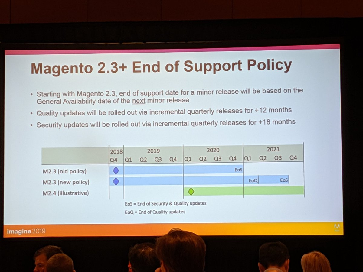 Navarr: New Magento End of Life/Support policy #MagentoImagine https://t.co/TdgHaOkcTJ