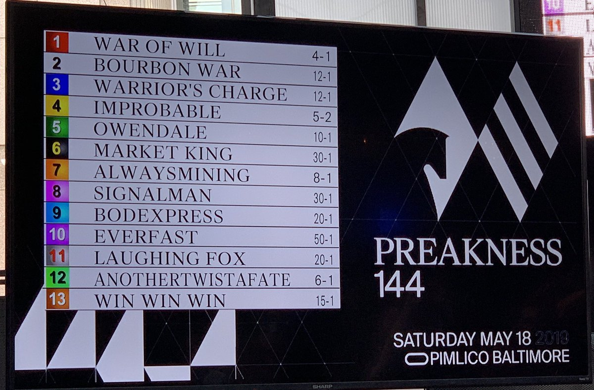 RT @PreaknessStakes: Your #Preakness144 odds and post positions. https://t.co/E4uf89wsKg