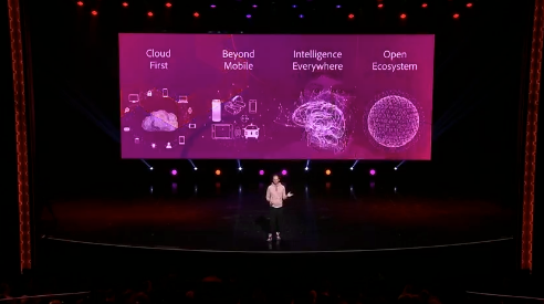 WebShopApps: #magentoimagine - The four key areas to think about with the #digitalexperience https://t.co/Q4WJpjyVY9